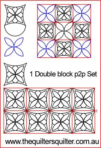 Double Block p2p