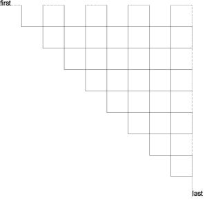 "Triangle grid 9"""