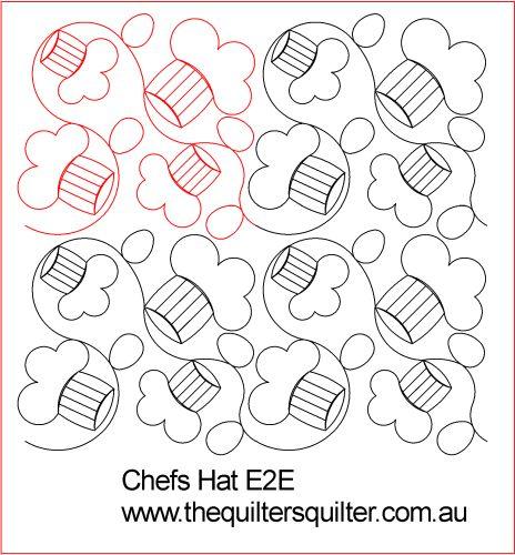 Chefs Hat E2E
