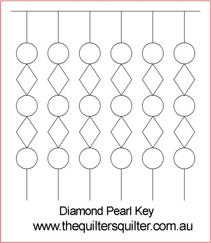 Diamond Pearl Key P2P