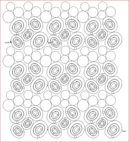 Indigenous circles