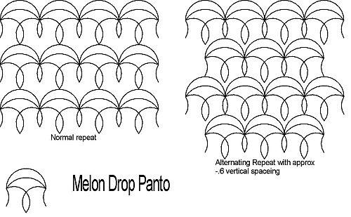 Melon drop panto