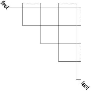 "Triangle grid 4.5"""