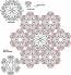 Sues Hexagon Set