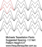 Michaels Tessellation panto